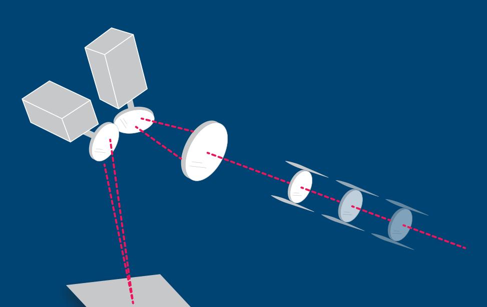 Spostare le lenti del laser galvo G2 per regolare le dimensioni del piano.
