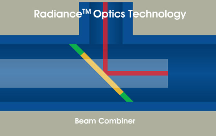 Diagram straalverbeterende Radiance-optiek