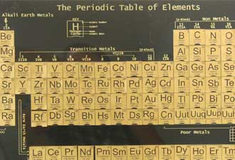 Periodic Table Engraving