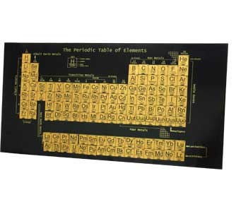 laser cut periodic table